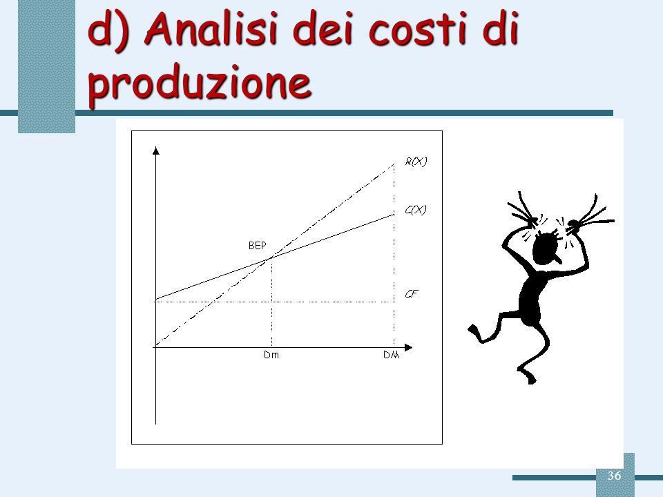 36 d) Analisi dei costi di produzione