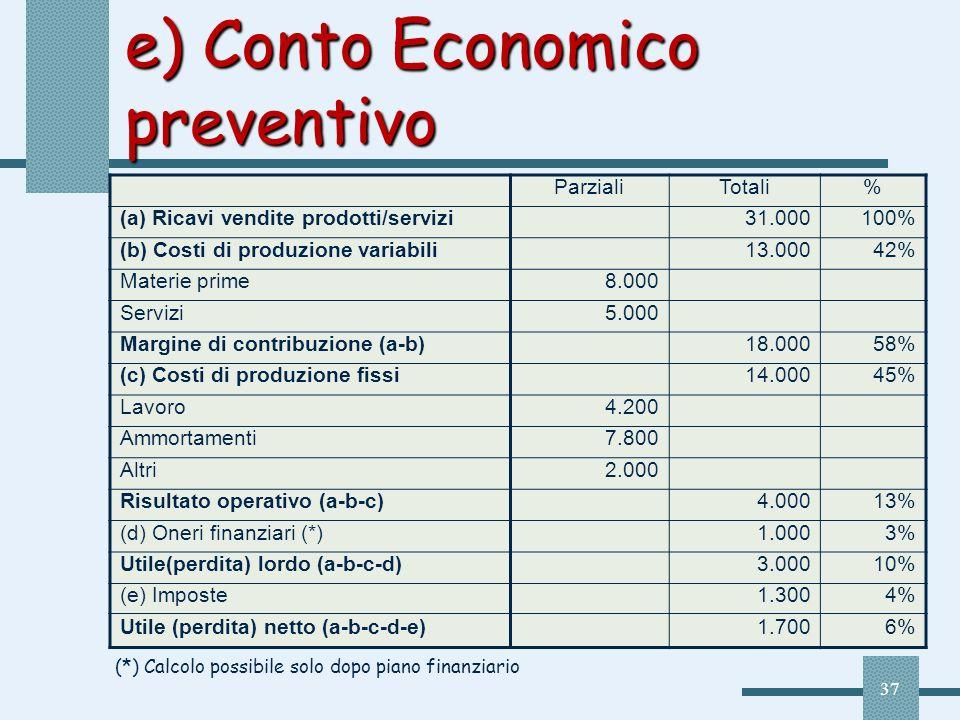 37 e) Conto Economico preventivo ParzialiTotali% (a) Ricavi vendite prodotti/servizi31.000100% (b) Costi di produzione variabili13.00042% Materie prim