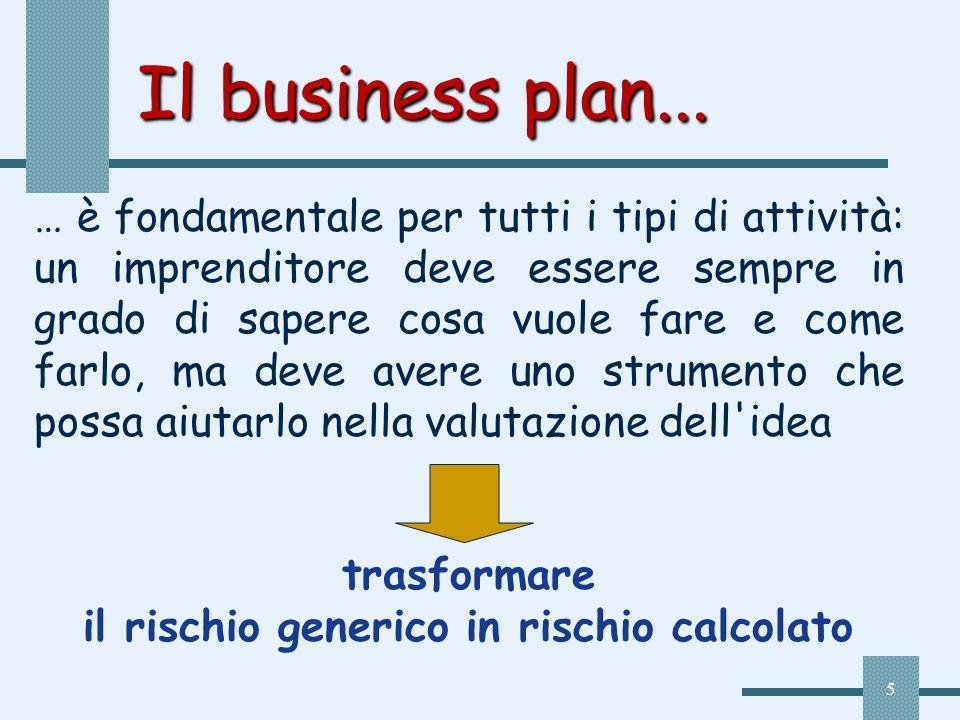 5 Il business plan... Il business plan... … è fondamentale per tutti i tipi di attività: un imprenditore deve essere sempre in grado di sapere cosa vu
