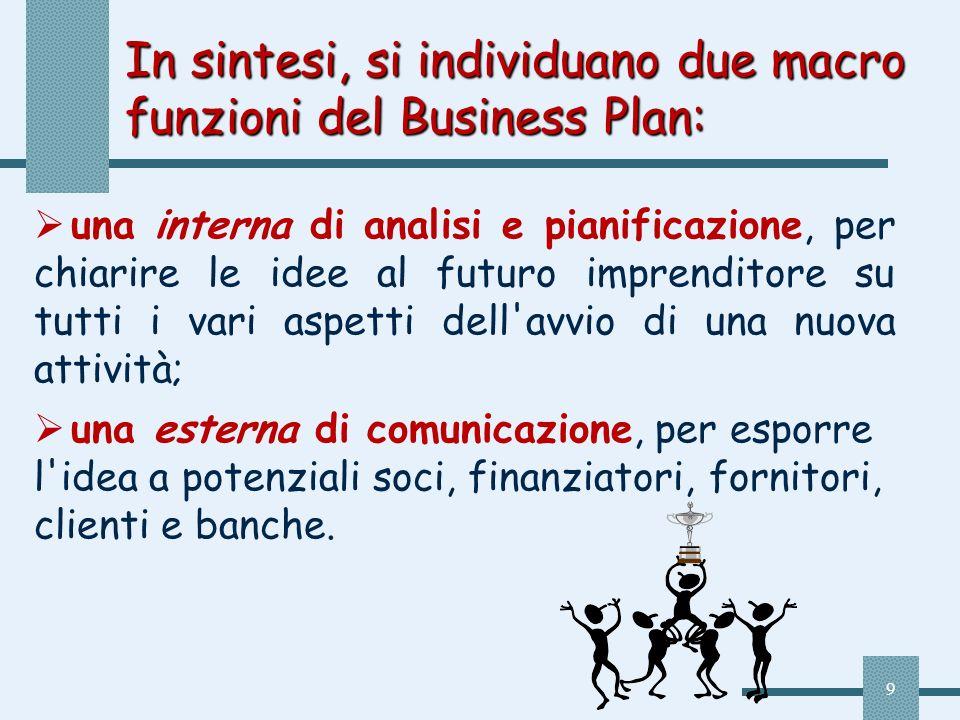 9 In sintesi, si individuano due macro funzioni del Business Plan: una interna di analisi e pianificazione, per chiarire le idee al futuro imprenditor