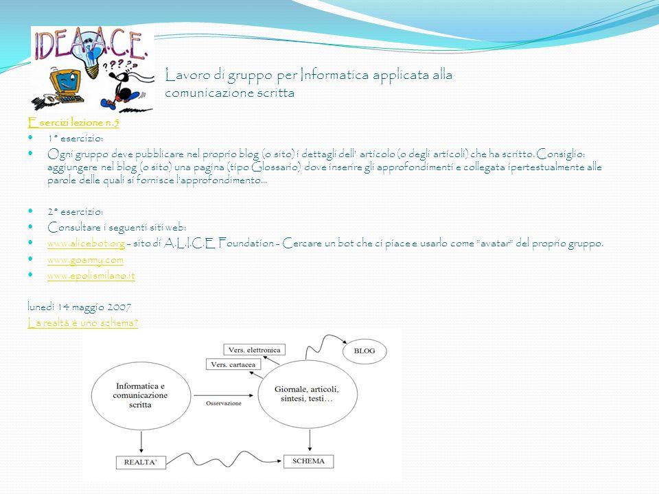Lavoro di gruppo per Informatica applicata alla comunicazione scritta Esercizi lezione n.5 1° esercizio: Ogni gruppo deve pubblicare nel proprio blog