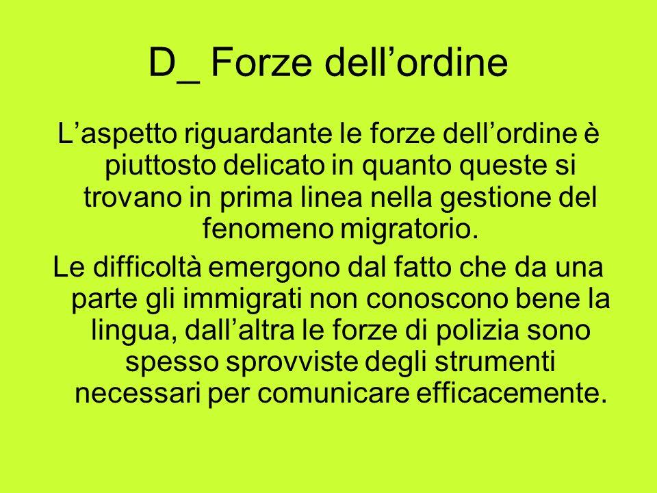 D_ Forze dellordine Laspetto riguardante le forze dellordine è piuttosto delicato in quanto queste si trovano in prima linea nella gestione del fenomeno migratorio.