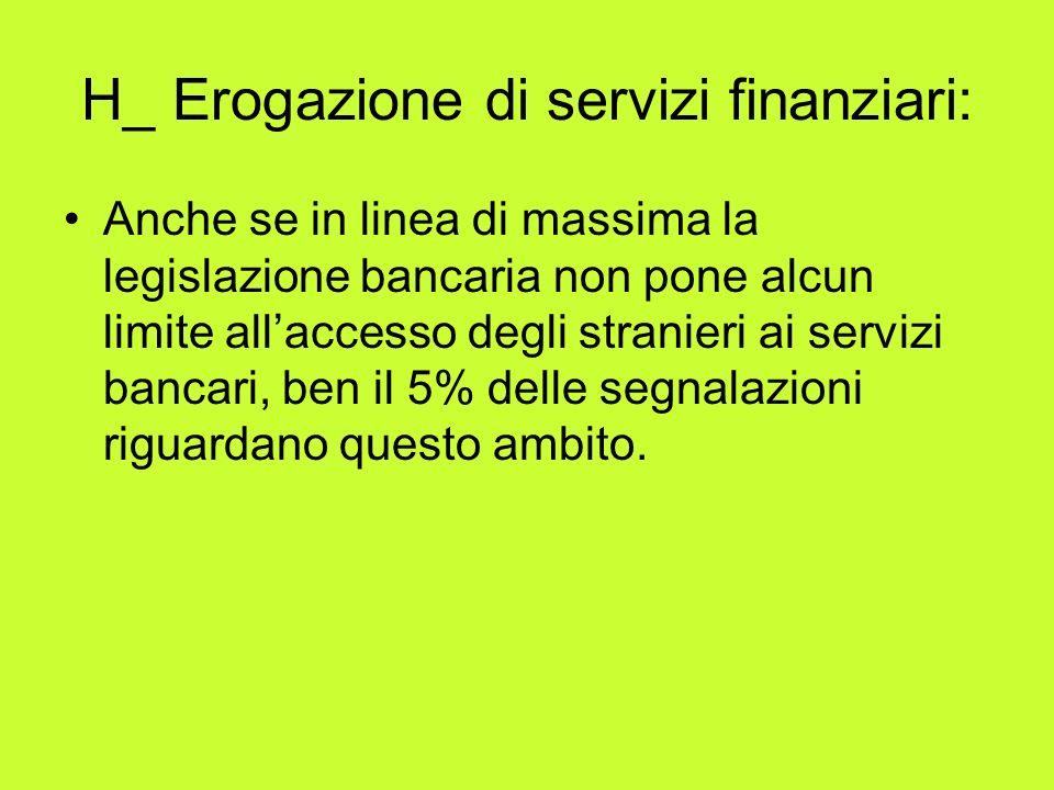 H_ Erogazione di servizi finanziari: Anche se in linea di massima la legislazione bancaria non pone alcun limite allaccesso degli stranieri ai servizi bancari, ben il 5% delle segnalazioni riguardano questo ambito.