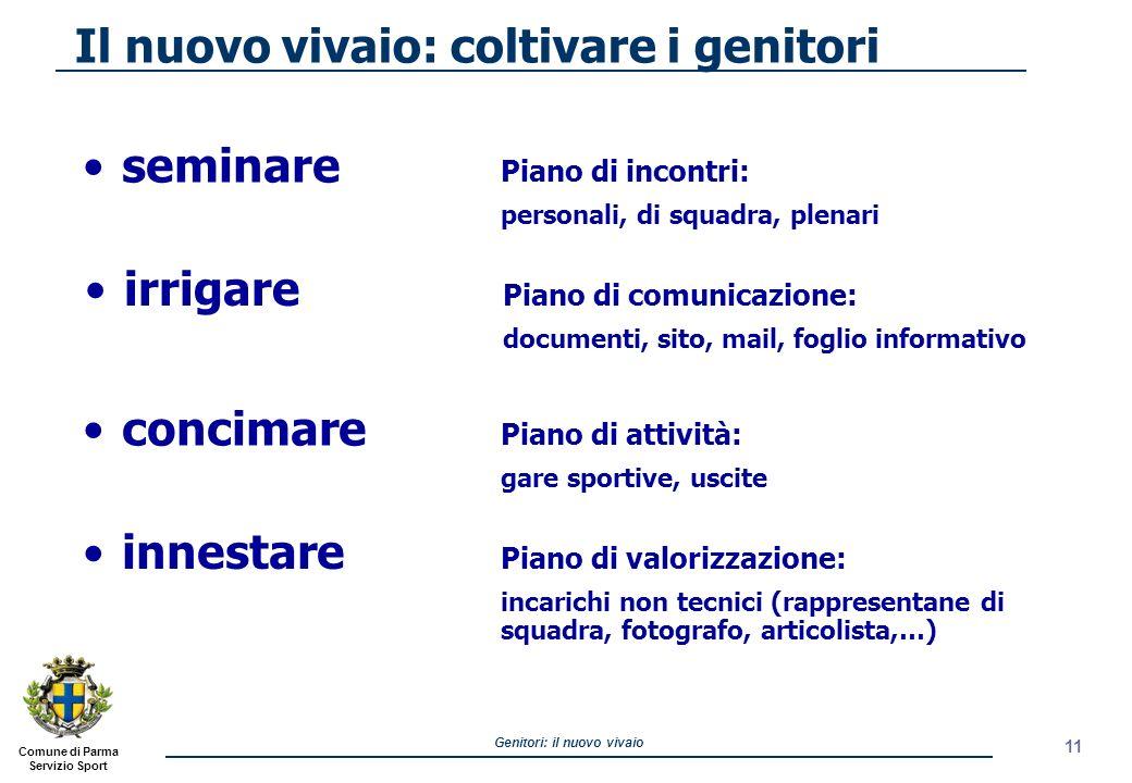Comune di Parma Servizio Sport Genitori: il nuovo vivaio Il nuovo vivaio: coltivare i genitori seminare Piano di incontri: personali, di squadra, plen