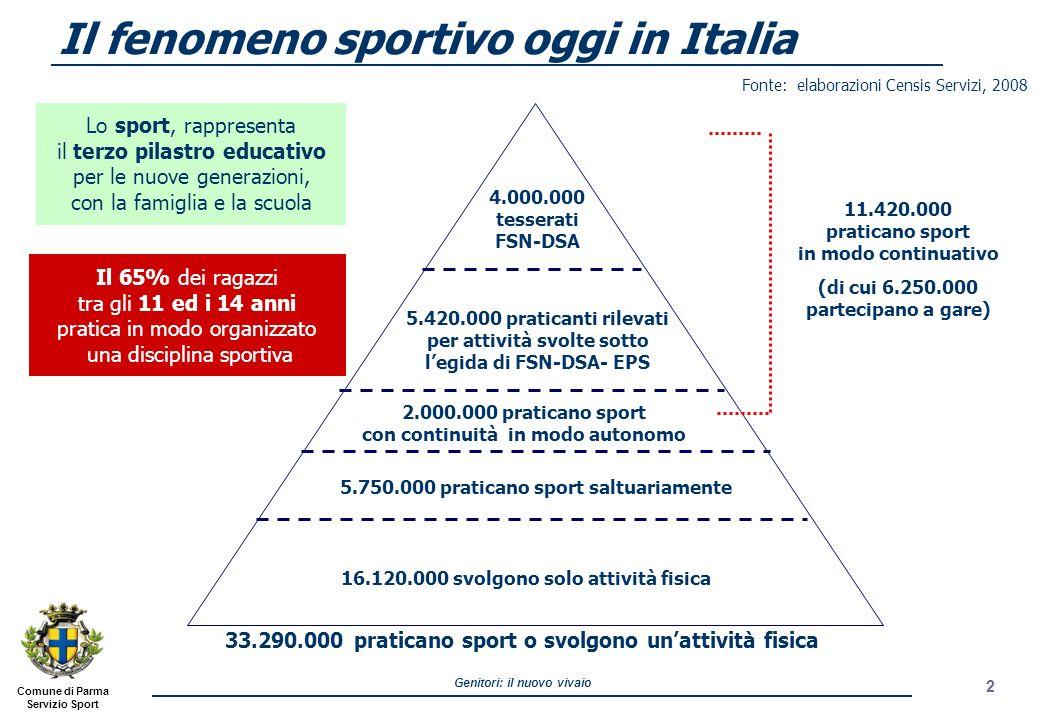 Comune di Parma Servizio Sport Genitori: il nuovo vivaio Il fenomeno sportivo oggi in Italia 11.420.000 praticano sport in modo continuativo (di cui 6