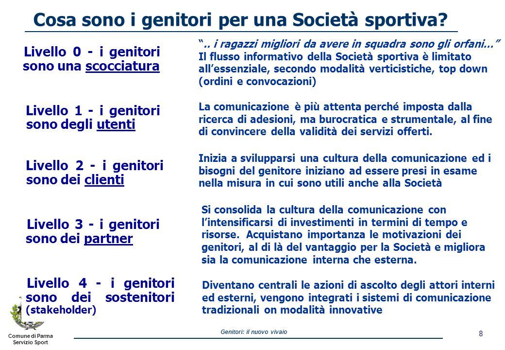 Comune di Parma Servizio Sport Genitori: il nuovo vivaio Cosa sono i genitori per una Società sportiva? Livello 0 - i genitori sono una scocciatura 8