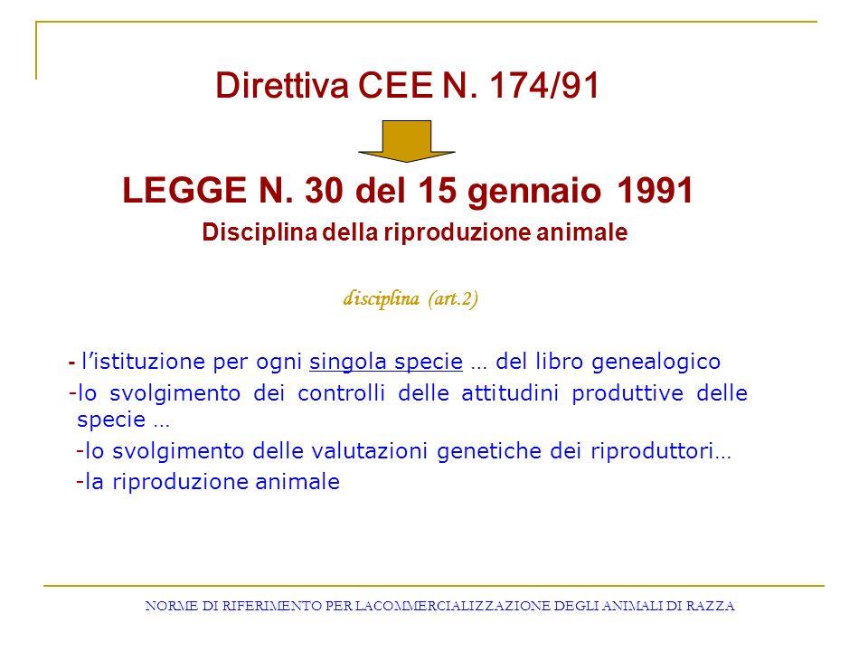 NORME DI RIFERIMENTO PER LACOMMERCIALIZZAZIONE DEGLI ANIMALI DI RAZZA Direttiva CEE N. 174/91 LEGGE N. 30 del 15 gennaio 1991 Disciplina della riprodu