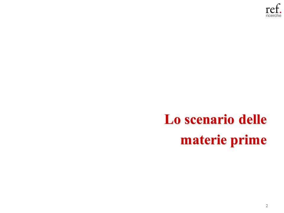 3 Le materie prime: petrolio e metalli stabili nel 2012 Fonte: elaborazioni REF Ricerche su dati Thomson Reuters Datastream Petrolio 0 50 100 150 IV t 07 II t 08 IV t 08 II t 09 IV t 09 II t 10 IV t 10 II t 11 IV t 11 II t 12 IV t 12 $/barile/barile Varietà Brent IV trimestre 2012: cong: -0.8% in dollari, -4.1% in euro tend: +0.8% in dollari, +4.7% in euro Media 2012: +0.7% in dollari, +9% in euro IV trimestre 2012: cong: +4.3% in dollari, +0.8% in euro tend: +1.7% in dollari, +5.7% in euro Media 2012: -13.7% in dollari, -6.5% in euro