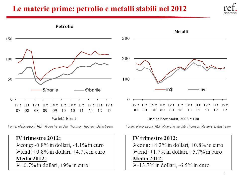 14 Lanalisi dellinflazione: il confronto tra le Province Significativi divari territoriali: in un anno a Genova i prezzi sono aumentati del 3.4%, contro il 2.2% della Spezia (tuttavia, la variabilità si riduce rispetto al III trimestre 2012) Andamenti non solidali sul territorio ligure tra i due capoluoghi che partecipano alle rilevazione: su base congiunturale prezzi al consumo in aumento (+0.1%) a Genova, in diminuzione alla Spezia (-0.1%)