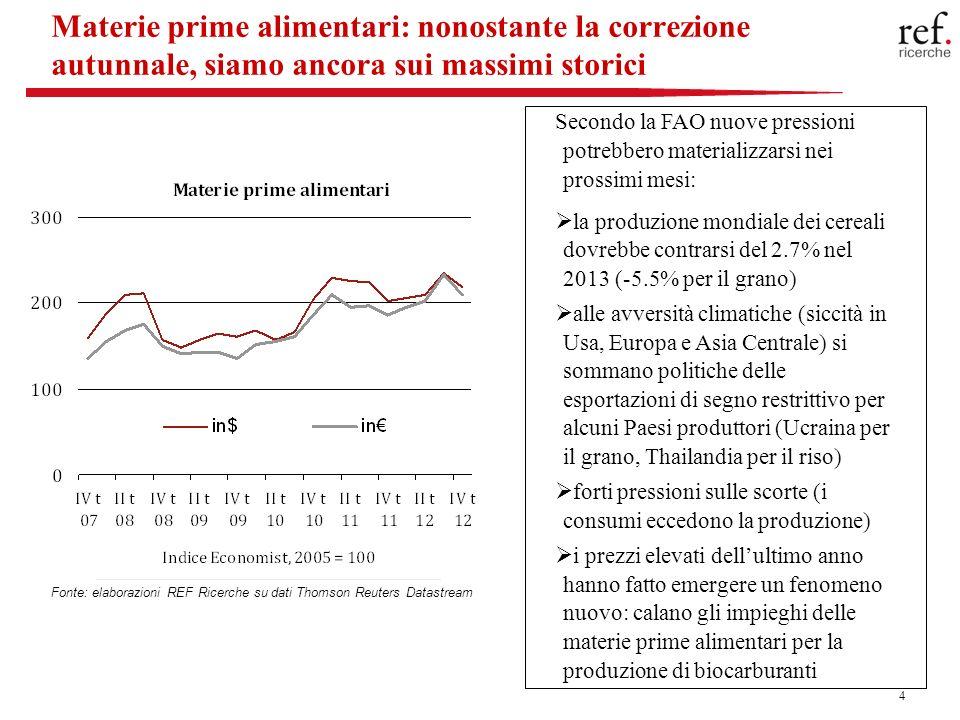 4 Materie prime alimentari: nonostante la correzione autunnale, siamo ancora sui massimi storici Secondo la FAO nuove pressioni potrebbero materializzarsi nei prossimi mesi: la produzione mondiale dei cereali dovrebbe contrarsi del 2.7% nel 2013 (-5.5% per il grano) alle avversità climatiche (siccità in Usa, Europa e Asia Centrale) si sommano politiche delle esportazioni di segno restrittivo per alcuni Paesi produttori (Ucraina per il grano, Thailandia per il riso) forti pressioni sulle scorte (i consumi eccedono la produzione) i prezzi elevati dellultimo anno hanno fatto emergere un fenomeno nuovo: calano gli impieghi delle materie prime alimentari per la produzione di biocarburanti Fonte: elaborazioni REF Ricerche su dati Thomson Reuters Datastream