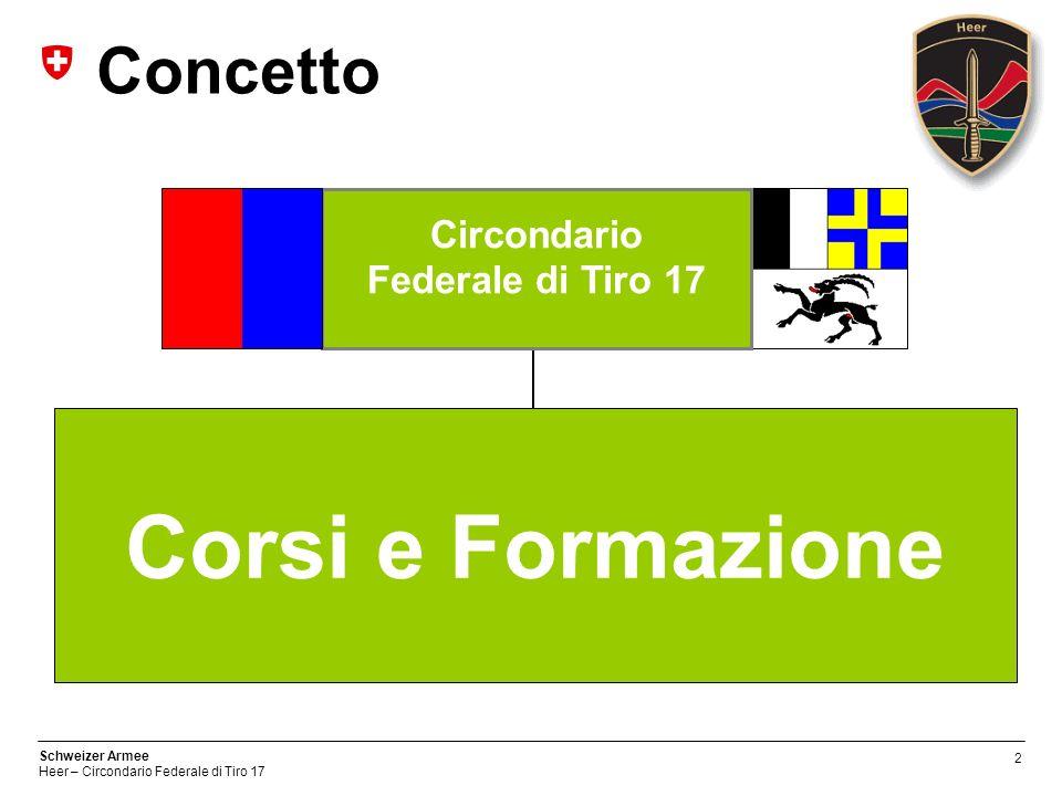 13 Schweizer Armee Heer – Circondario Federale di Tiro 17 col Mirko Tantardini, UFT 17 24.04.2014 Pianificazione attività 2014 Corso per NUOVI monitori e capi GT (Viene svolto solo negli anni pari in Ticino, in italiano) 1.- Monte Ceneri - (3 giorni) nel 2014 Le date sono decise dal SAT nel 2013.