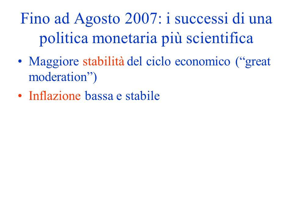 Fino ad Agosto 2007: i successi di una politica monetaria più scientifica Maggiore stabilità del ciclo economico (great moderation) Inflazione bassa e