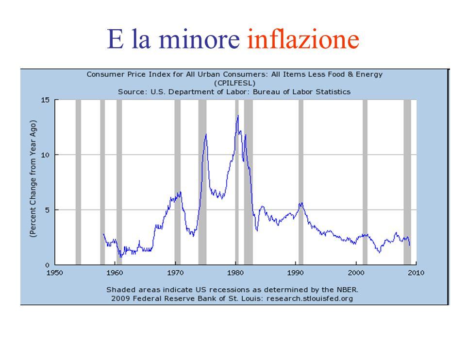E la minore inflazione
