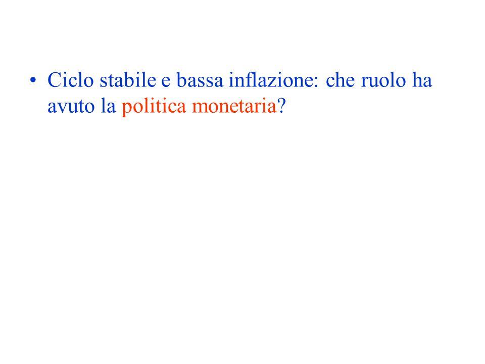 Ciclo stabile e bassa inflazione: che ruolo ha avuto la politica monetaria?