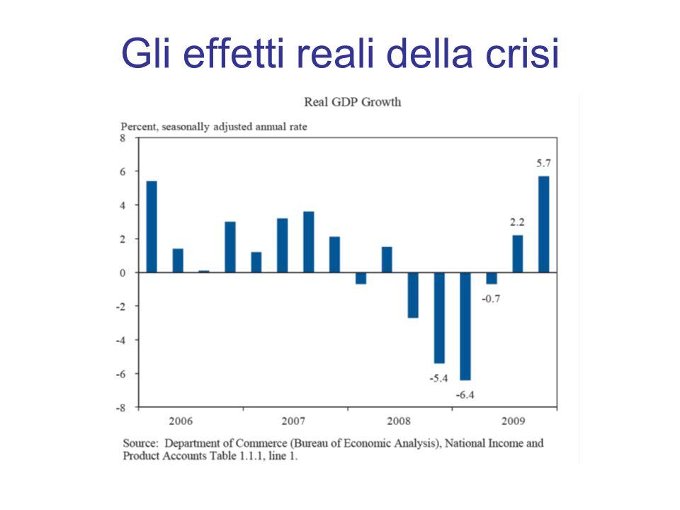 Gli effetti reali della crisi