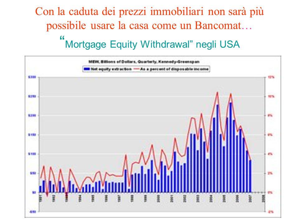 Con la caduta dei prezzi immobiliari non sarà più possibile usare la casa come un Bancomat… Mortgage Equity Withdrawal negli USA