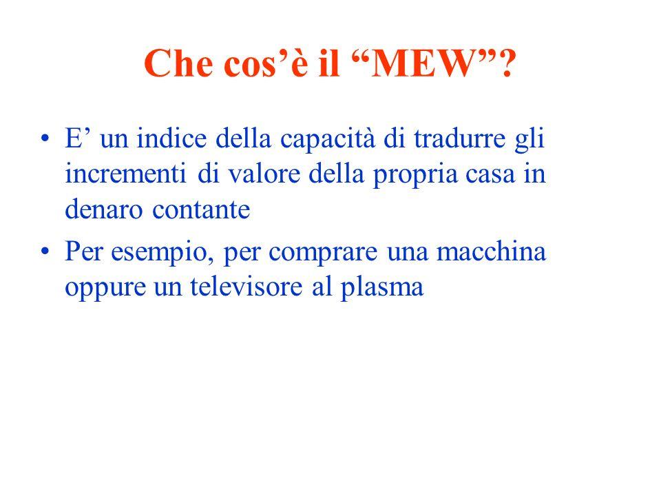 Che cosè il MEW? E un indice della capacità di tradurre gli incrementi di valore della propria casa in denaro contante Per esempio, per comprare una m