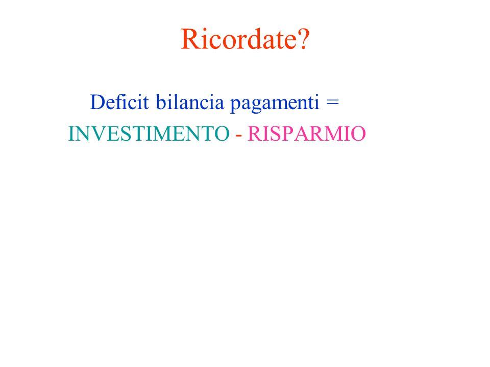 Ricordate? Deficit bilancia pagamenti = INVESTIMENTO - RISPARMIO