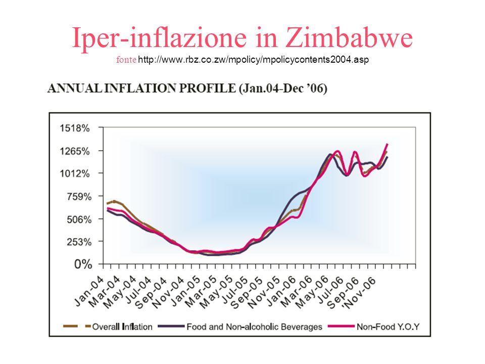Iper-inflazione in Zimbabwe fonte http://www.rbz.co.zw/mpolicy/mpolicycontents2004.asp