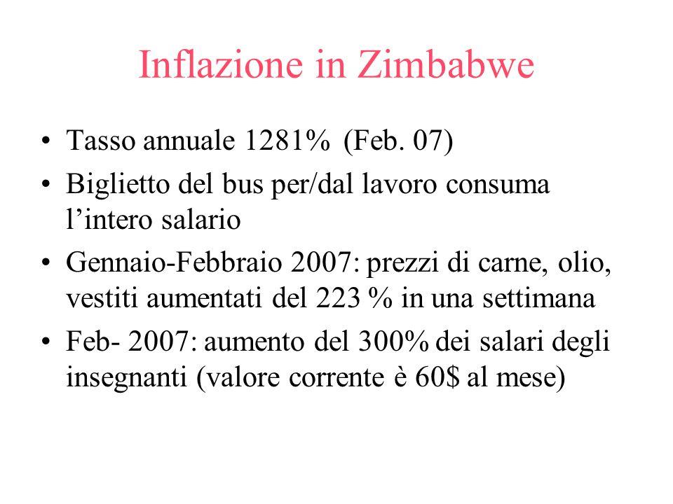 Inflazione in Zimbabwe Tasso annuale 1281% (Feb. 07) Biglietto del bus per/dal lavoro consuma lintero salario Gennaio-Febbraio 2007: prezzi di carne,
