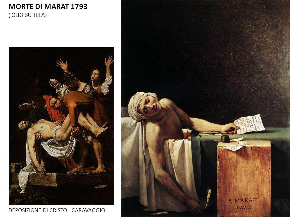 MORTE DI MARAT 1793 ( OLIO SU TELA) DEPOSIZIONE DI CRISTO - CARAVAGGIO