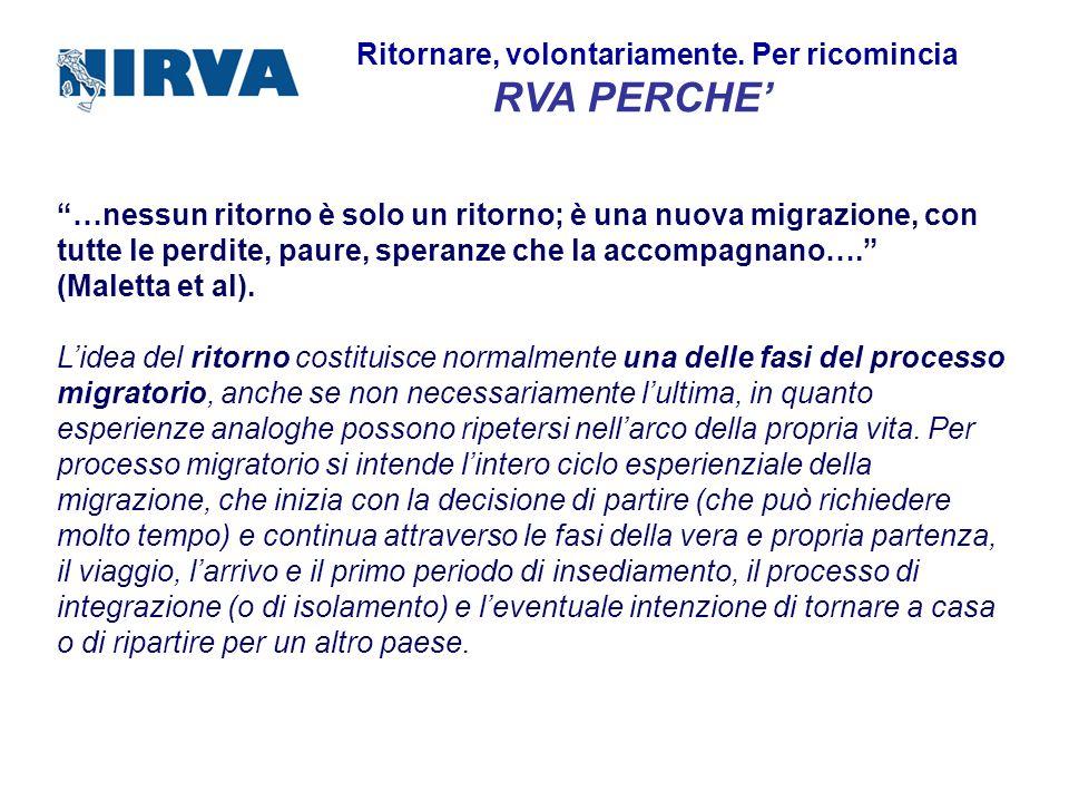 Ritornare, volontariamente. Per ricomincia RVA PERCHE …nessun ritorno è solo un ritorno; è una nuova migrazione, con tutte le perdite, paure, speranze