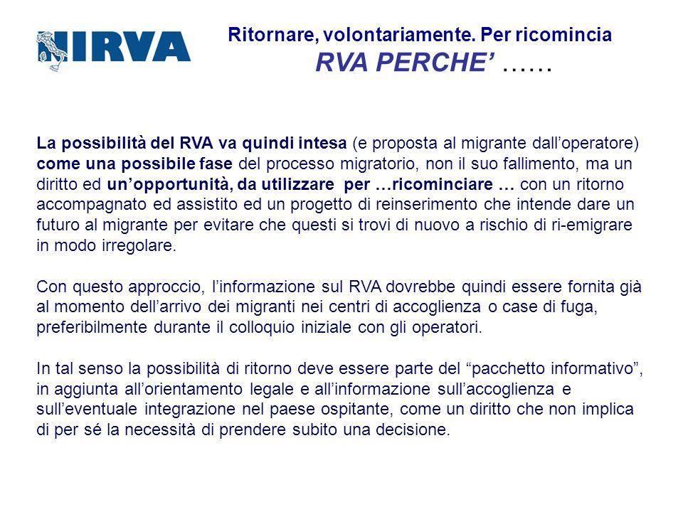 Ritornare, volontariamente. Per ricomincia RVA PERCHE …… La possibilità del RVA va quindi intesa (e proposta al migrante dalloperatore) come una possi