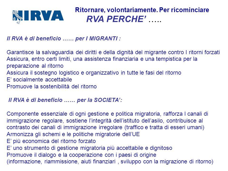 Ritornare, volontariamente. Per ricominciare RVA PERCHE ….. Il RVA è di beneficio …… per I MIGRANTI : Garantisce la salvaguardia dei diritti e della d