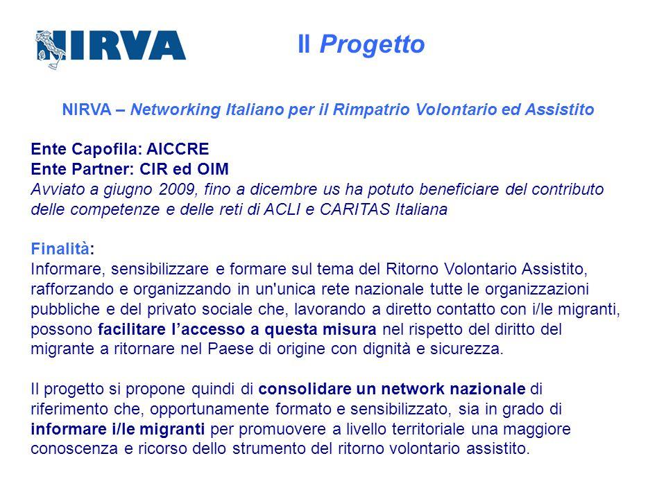 Il Progetto NIRVA – Networking Italiano per il Rimpatrio Volontario ed Assistito Ente Capofila: AICCRE Ente Partner: CIR ed OIM Avviato a giugno 2009,