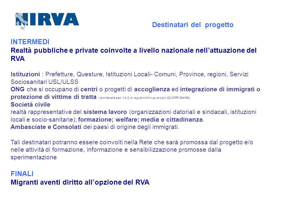 Destinatari del progetto INTERMEDI Realtà pubbliche e private coinvolte a livello nazionale nellattuazione del RVA Istituzioni : Prefetture, Questure,