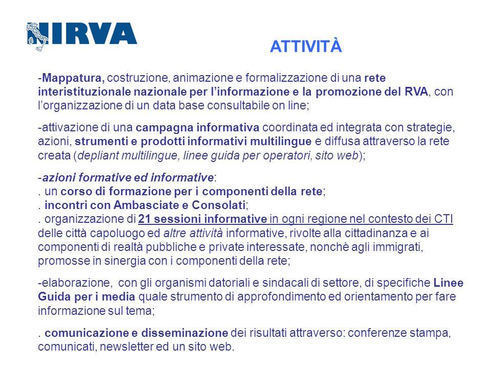 ATTIVITÀ -Mappatura, costruzione, animazione e formalizzazione di una rete interistituzionale nazionale per linformazione e la promozione del RVA, con