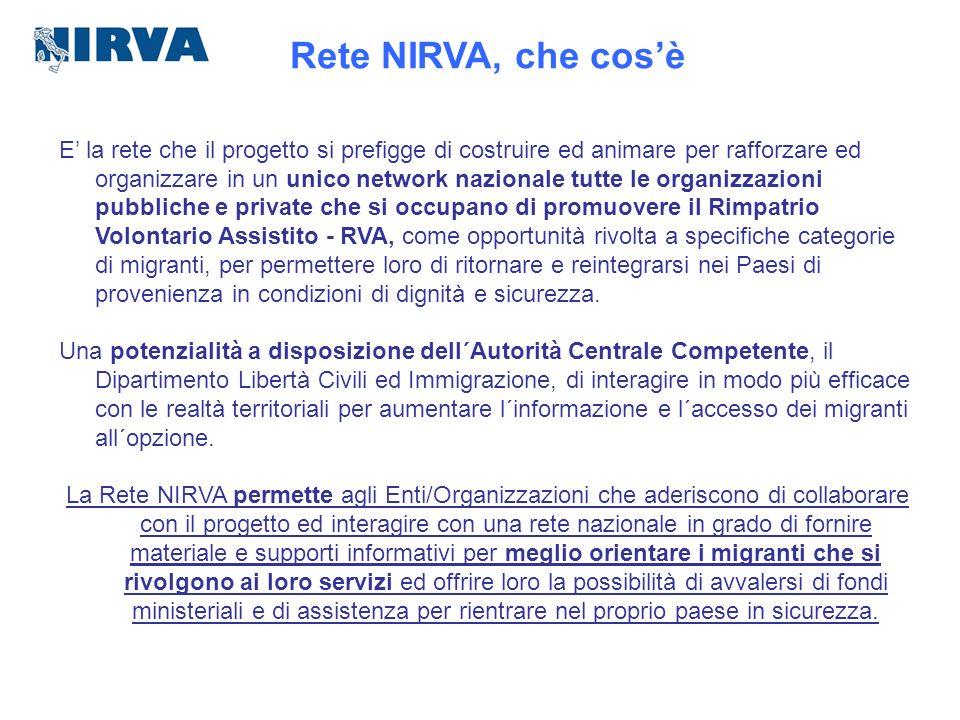 Rete NIRVA, che cosè E la rete che il progetto si prefigge di costruire ed animare per rafforzare ed organizzare in un unico network nazionale tutte l