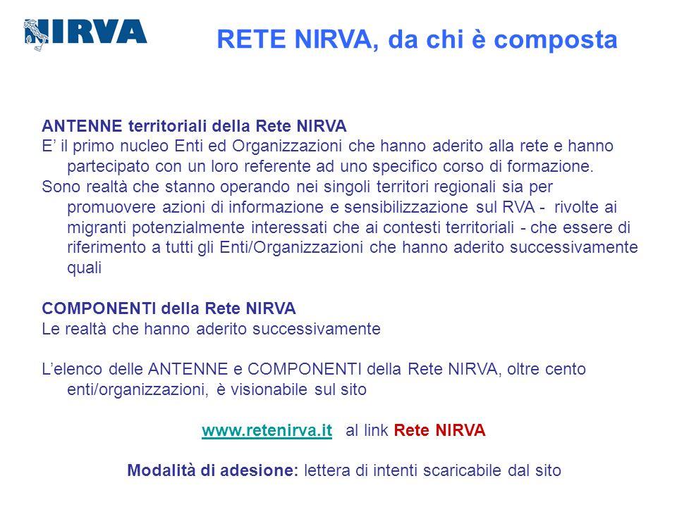 RETE NIRVA, da chi è composta ANTENNE territoriali della Rete NIRVA E il primo nucleo Enti ed Organizzazioni che hanno aderito alla rete e hanno parte