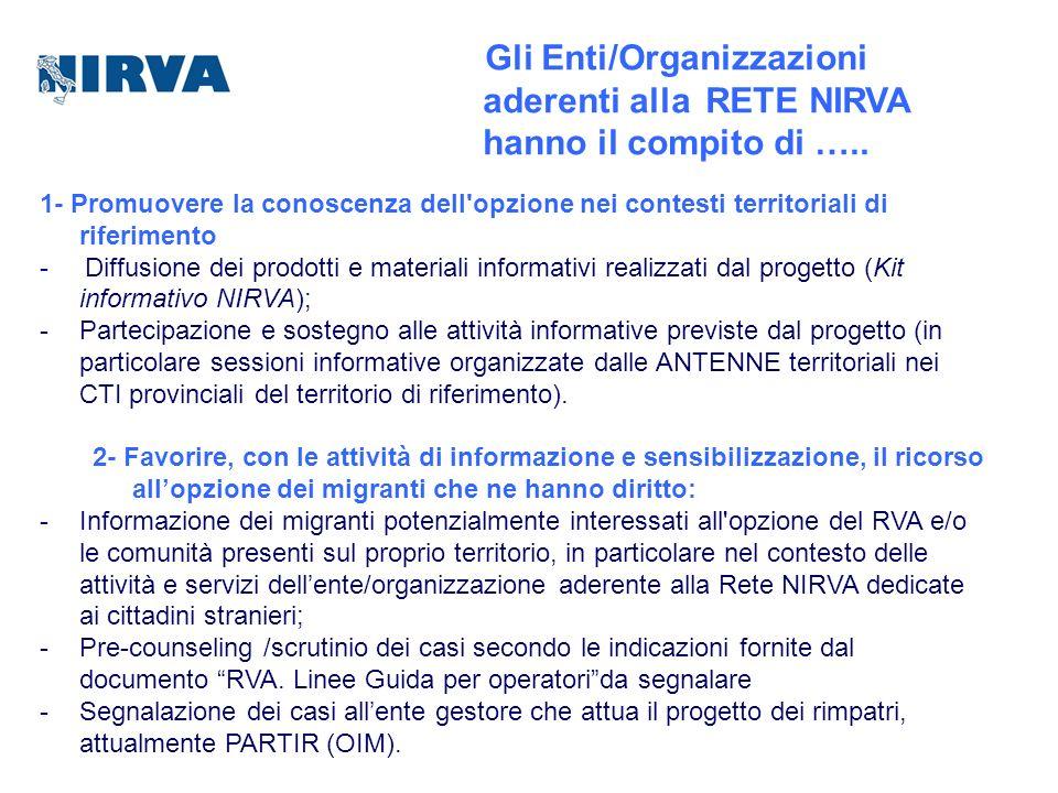 Gli Enti/Organizzazioni aderenti alla RETE NIRVA hanno il compito di ….. 1- Promuovere la conoscenza dell'opzione nei contesti territoriali di riferim