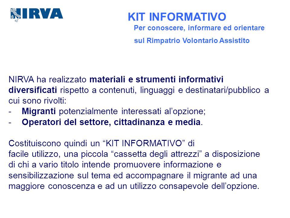 KIT INFORMATIVO Per conoscere, informare ed orientare sul Rimpatrio Volontario Assistito NIRVA ha realizzato materiali e strumenti informativi diversi