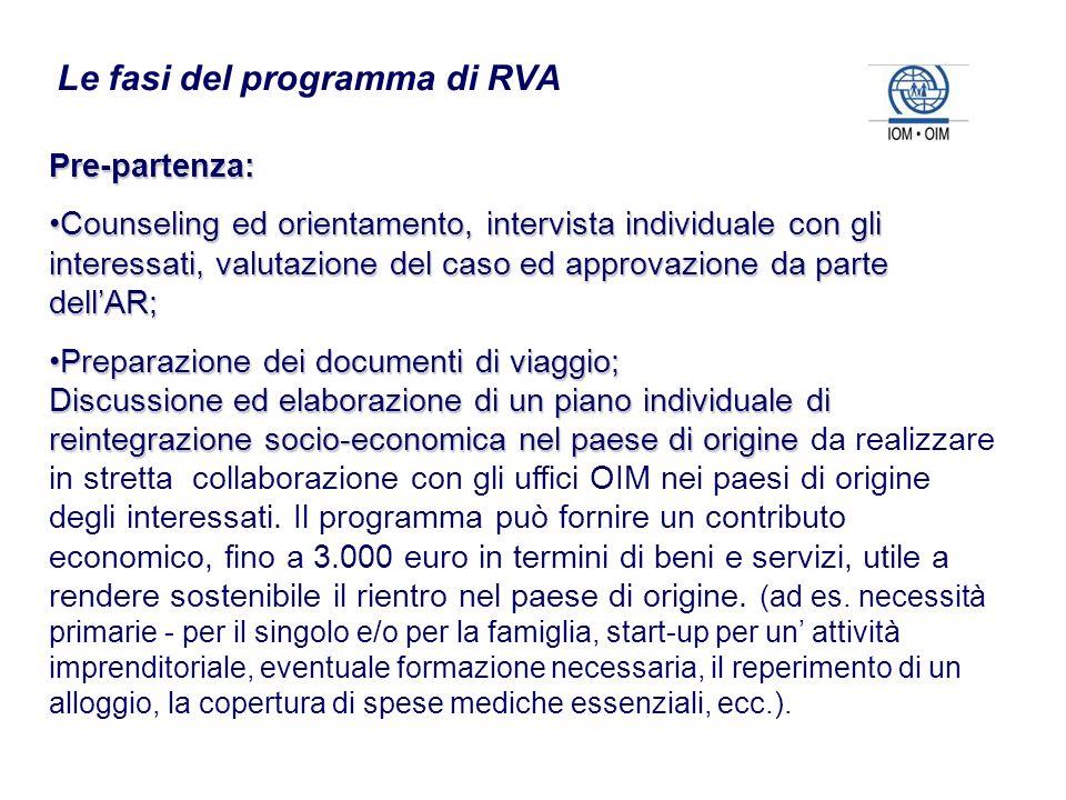 Pre-partenza: Counseling ed orientamento, intervista individuale con gli interessati, valutazione del caso ed approvazione da parte dellAR;Counseling