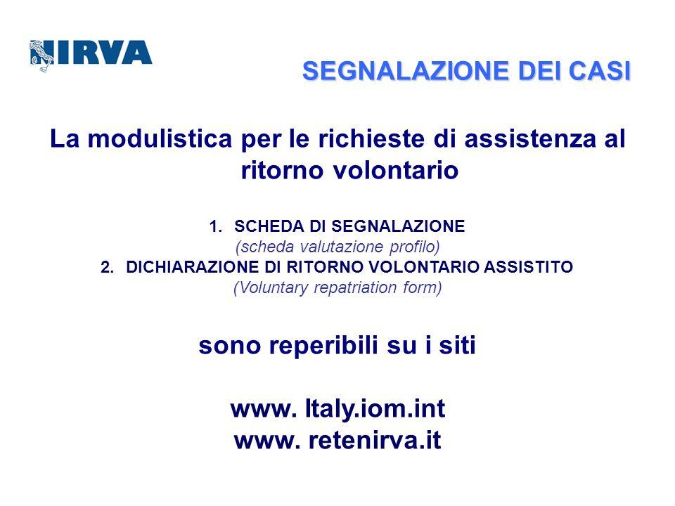 La modulistica per le richieste di assistenza al ritorno volontario 1.SCHEDA DI SEGNALAZIONE (scheda valutazione profilo) 2.DICHIARAZIONE DI RITORNO V