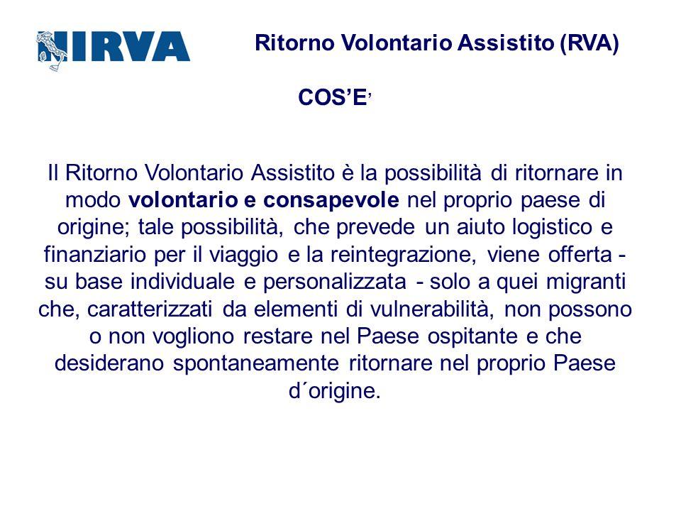 Ritorno Volontario Assistito (RVA) COSE Il Ritorno Volontario Assistito è la possibilità di ritornare in modo volontario e consapevole nel proprio pae
