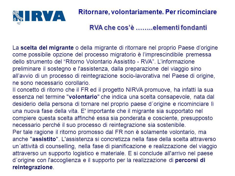 Il Ritorno Volontario in Italia Il Governo italiano attua programmi di ritorno volontario assistito, attraverso lOIM, dal 1991.