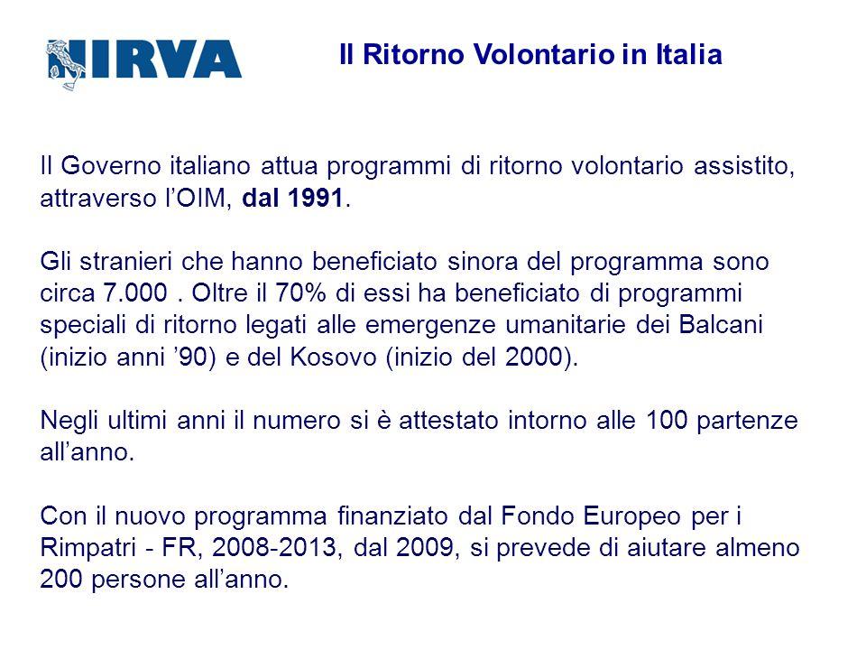 Il Ritorno Volontario in Italia Il Governo italiano attua programmi di ritorno volontario assistito, attraverso lOIM, dal 1991. Gli stranieri che hann