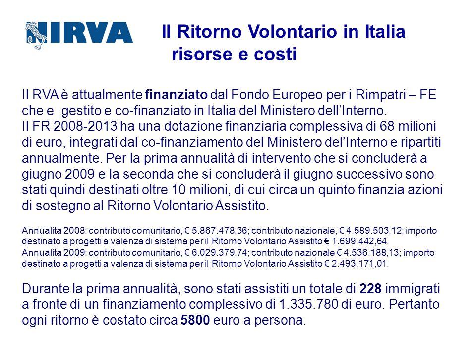 Il Ritorno Volontario in Italia risorse e costi Il RVA è attualmente finanziato dal Fondo Europeo per i Rimpatri – FE che e gestito e co-finanziato in