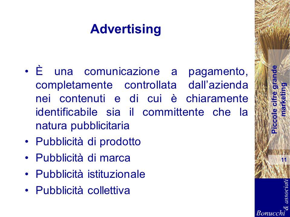 Piccole cifre grande marketing 11 Advertising È una comunicazione a pagamento, completamente controllata dallazienda nei contenuti e di cui è chiarame
