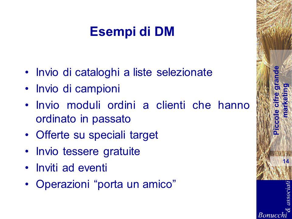 Piccole cifre grande marketing 14 Esempi di DM Invio di cataloghi a liste selezionate Invio di campioni Invio moduli ordini a clienti che hanno ordina