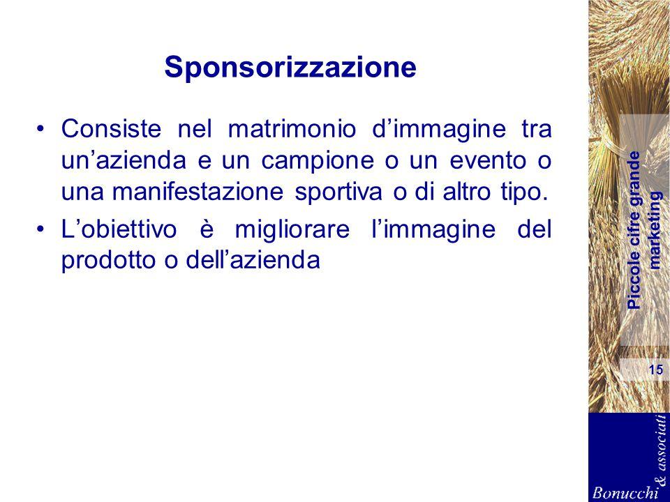 Piccole cifre grande marketing 15 Sponsorizzazione Consiste nel matrimonio dimmagine tra unazienda e un campione o un evento o una manifestazione spor