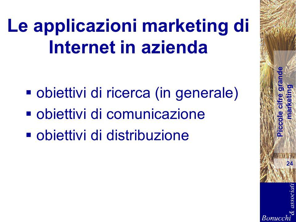 Piccole cifre grande marketing 24 Le applicazioni marketing di Internet in azienda obiettivi di ricerca (in generale) obiettivi di comunicazione obiet
