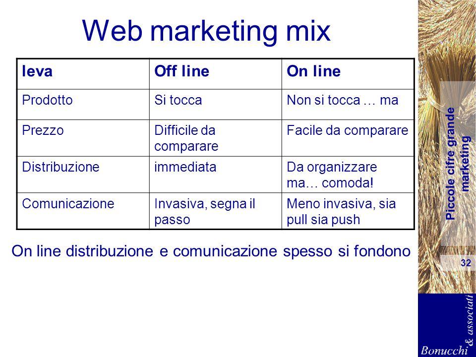 Piccole cifre grande marketing 32 Web marketing mix levaOff lineOn line ProdottoSi toccaNon si tocca … ma PrezzoDifficile da comparare Facile da compa