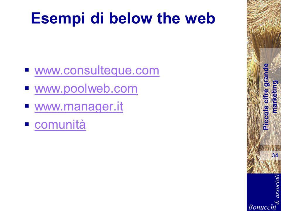 Piccole cifre grande marketing 34 Esempi di below the web www.consulteque.com www.poolweb.com www.manager.it comunità