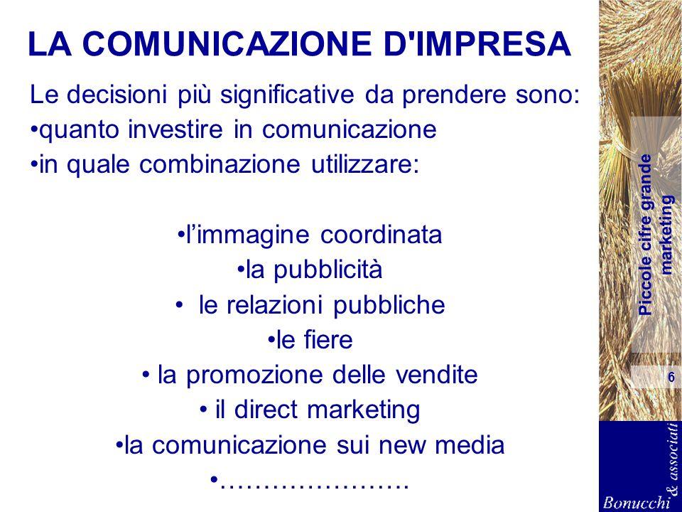 Piccole cifre grande marketing 6 LA COMUNICAZIONE D'IMPRESA Le decisioni più significative da prendere sono: quanto investire in comunicazione in qual