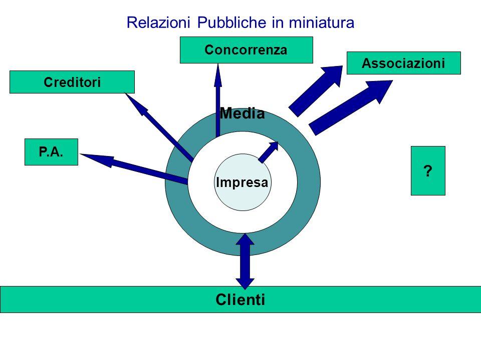 Media Clienti ? Associazioni Concorrenza Creditori P.A. Impresa Relazioni Pubbliche in miniatura