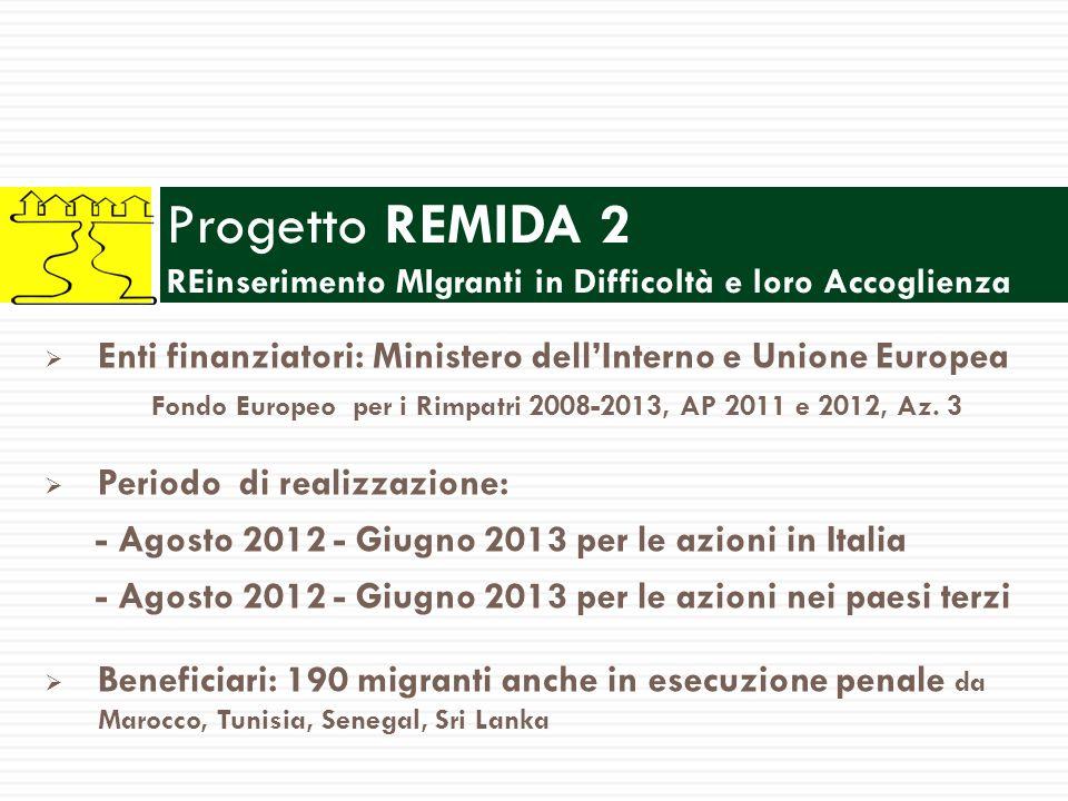 Enti finanziatori: Ministero dellInterno e Unione Europea Fondo Europeo per i Rimpatri 2008-2013, AP 2011 e 2012, Az.